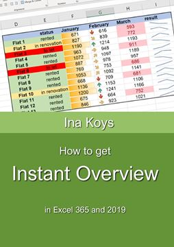 Picture of How to get Instant Overview